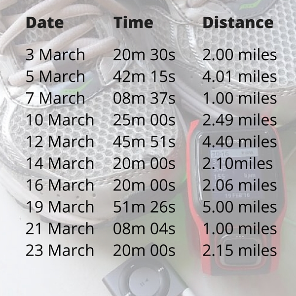 personal running challenge