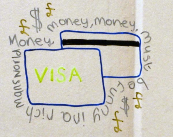 money money money travel essentials #MarkWarnerMum credit card