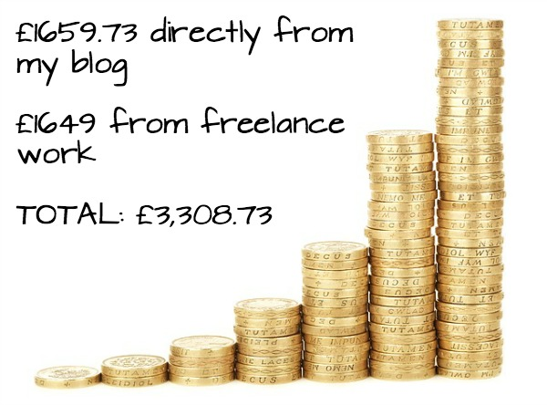 my first quarter blogging income
