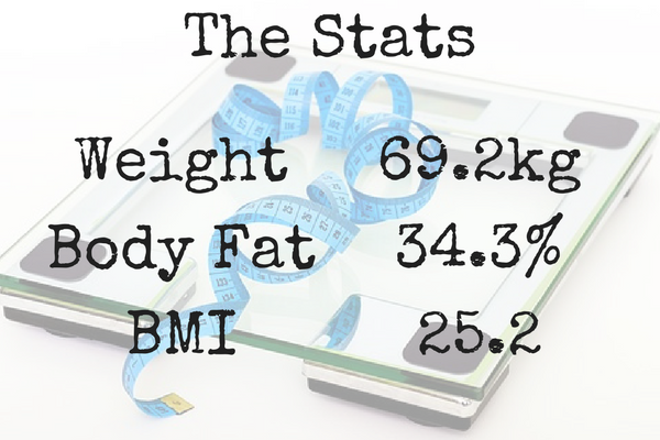 Weight stats. Weight 69.2kg Body fat 34.3% BMI 25.2